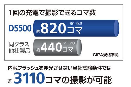 D5500 バッテリー 撮影枚数820枚